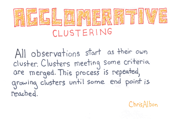 Aggomerative_Clustering_web.png