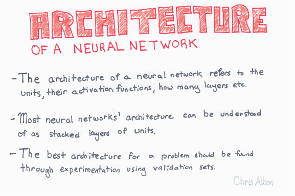 Architecture_Of_A_Neural_Network_web.png