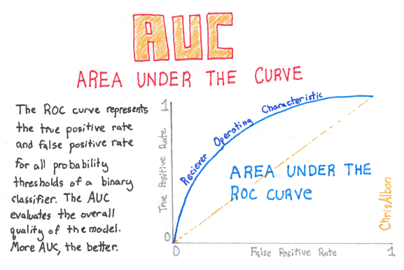 Area_Under_The_Curve_web.png