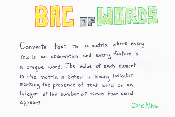 Bag_Of_Words_web.png