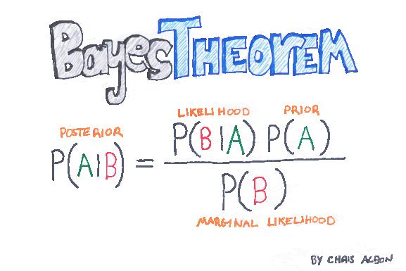 Bayes_Theorem_web.png