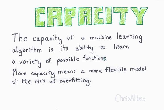 Capacity_web.png