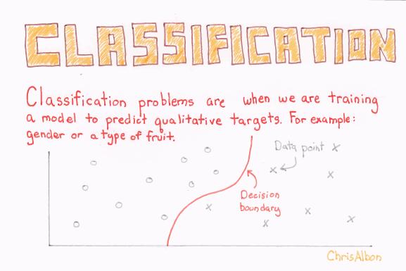 Classification_web.png