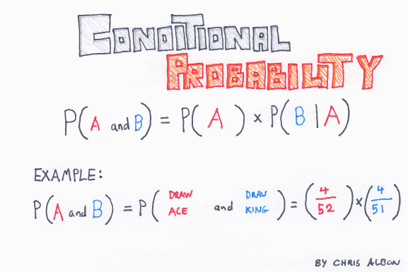Conditional_Probability_web.png