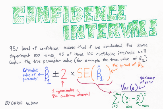 Confidence_Intervals_web.png