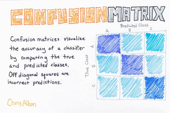 Confusion_Matrix_web.png