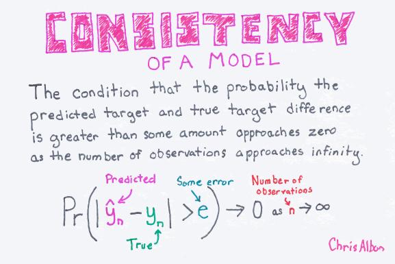 Consistency_web.png