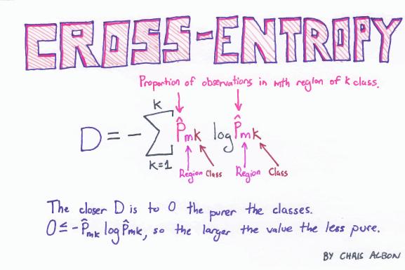 Cross-Entropy_web.png
