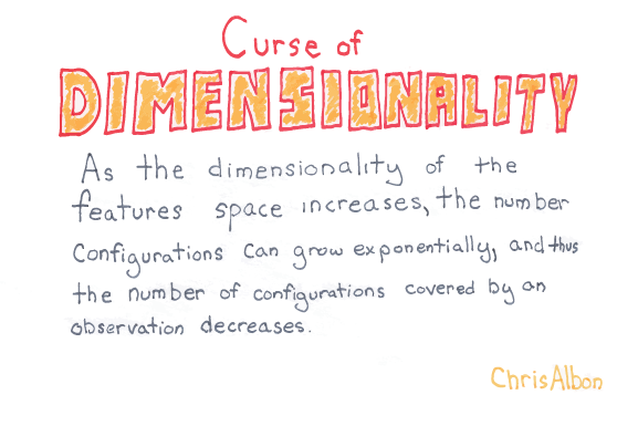 Curse_Of_Dimensionality_web.png
