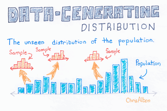 Data-Generating_Distribution_web.png