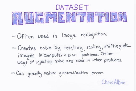 Dataset_Augmentation_web.png
