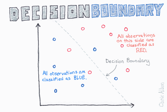 Decision_Boundary_web.png