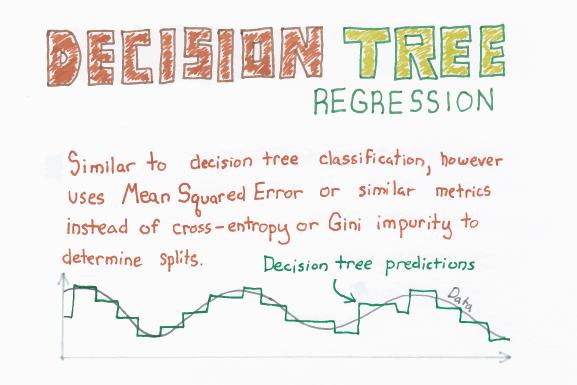 Decision_Tree_Regression_web.png