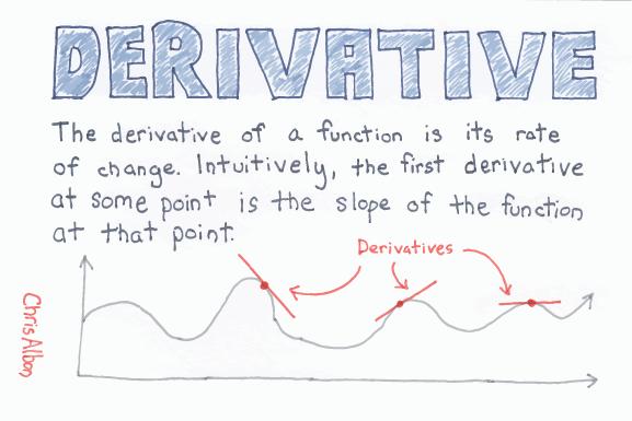 Derivative_web.png