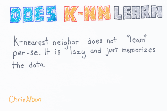 Does-k-NN-Learn_web.png