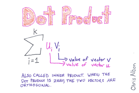 Dot_Product_web.png