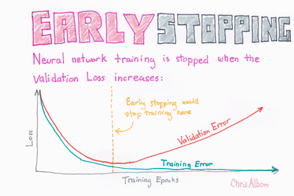 Early_Stopping_web.png