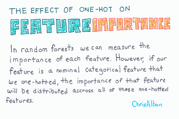 Effect_Of_One-Hot_On_Feature_Importance_web.png