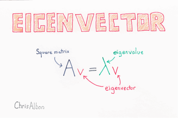 Eigenvector_web.png