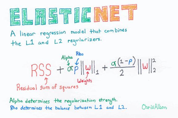 ElasticNet_web.png