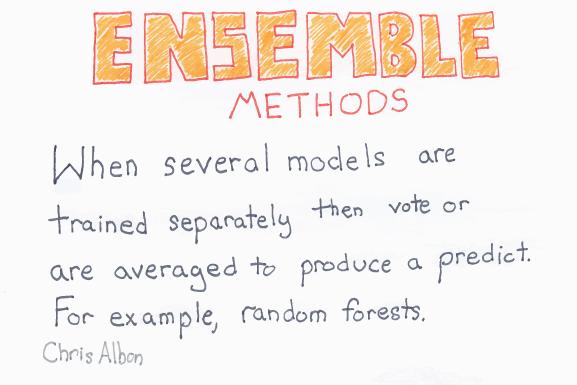 Ensemble_Methods_web.png