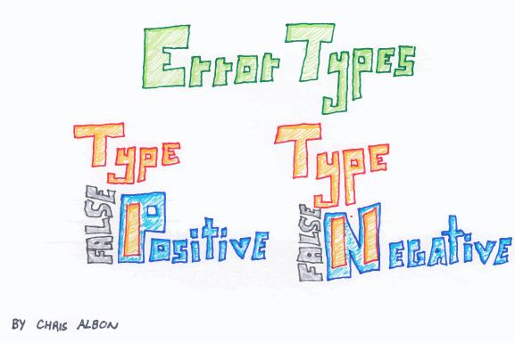 Error_Types_web.png