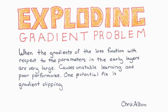 Exploding_Gradient_Problem_web.png