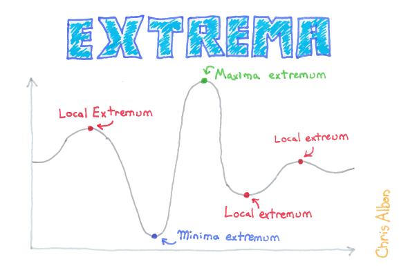 Extrema_web.png