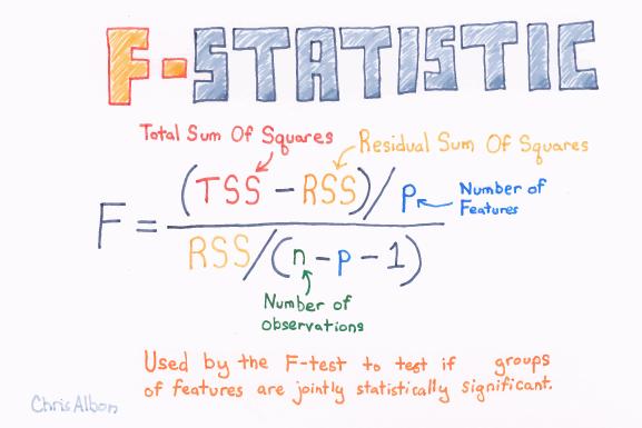 F-Statistic_web.png