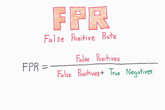 False_Positive_Rate_web.png