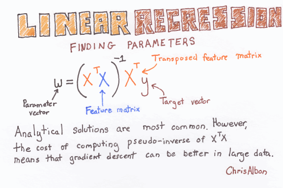 Finding_Linear_Regression_Parameters_web.png