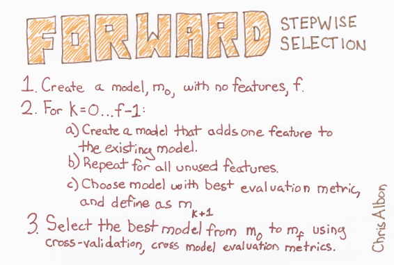 Forward_Stepwise_Selection_web.png