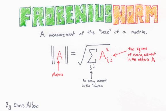 Frobenius_Norm_web.png