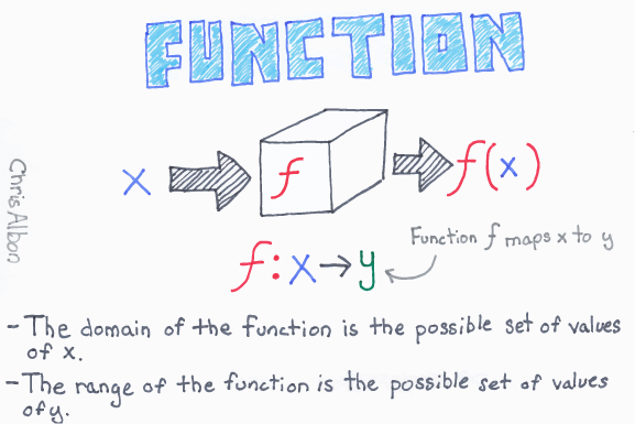 Function_web.png