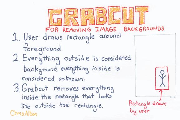 Grabcut_web.png