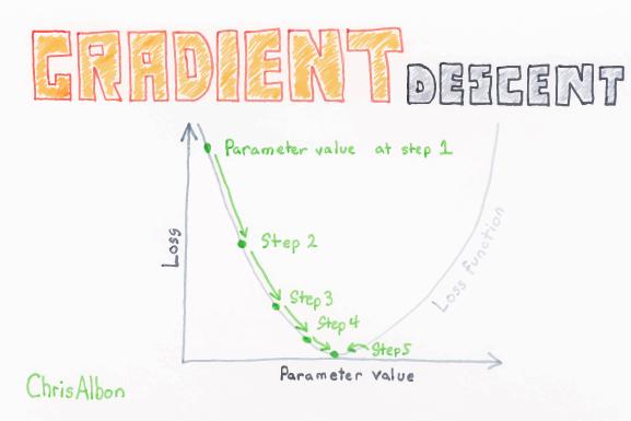 Gradient_Descent_Visualized_web.png