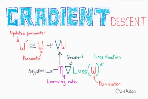 Gradient_Descent_web.png