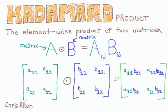 Hadamard_Product_web.png