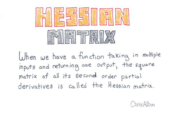 Hessian_Matrix_web.png