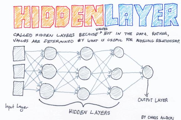 Hidden_Layer_web.png