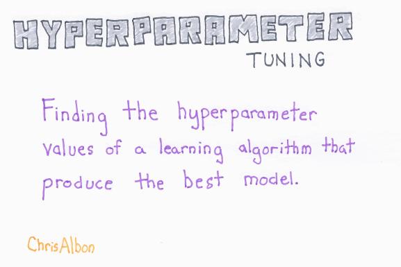Hyperparameter_Tuning_web.png