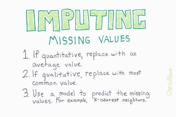 Imputing_Missing_Values_web.png