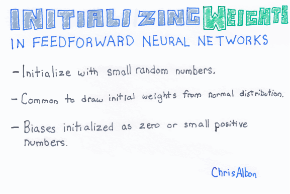 Initializing_Weights_In_Feedforward_Neural_Networks_web.png