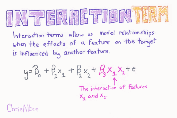 Interaction_Term_web.png