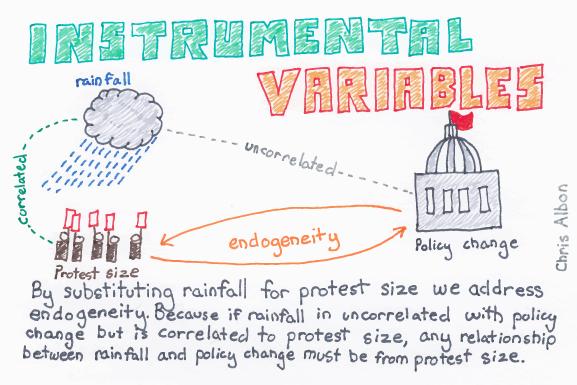 Instrumental_Variables_web.png