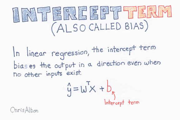 Intercept_Term_web.png
