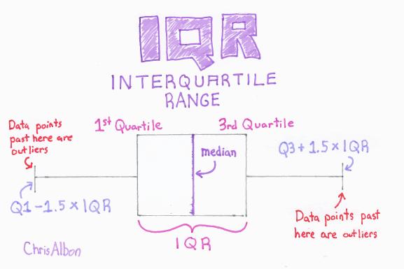 Interquartile_Range_web.png