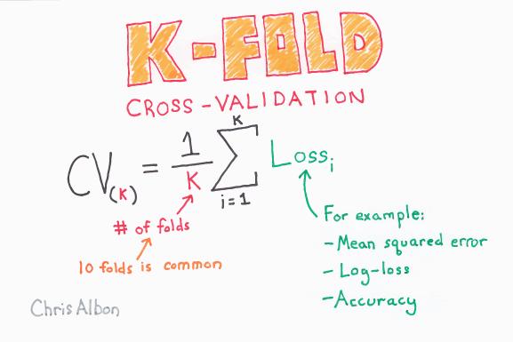 K-Fold_Cross-Validation_web.png