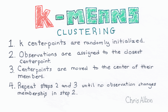 K-Means_Clustering_web.png