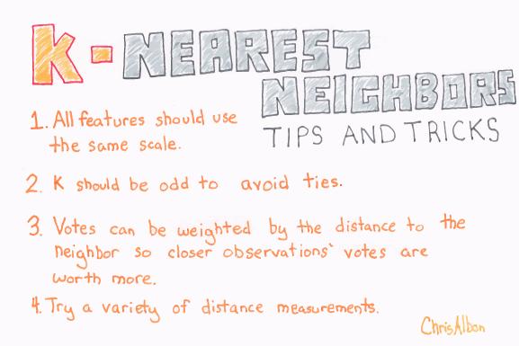 K-Nearest_Neighbors_Tips_And_Tricks_web.png